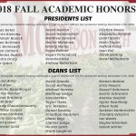 Fall 2018 Presidents List and Deans List