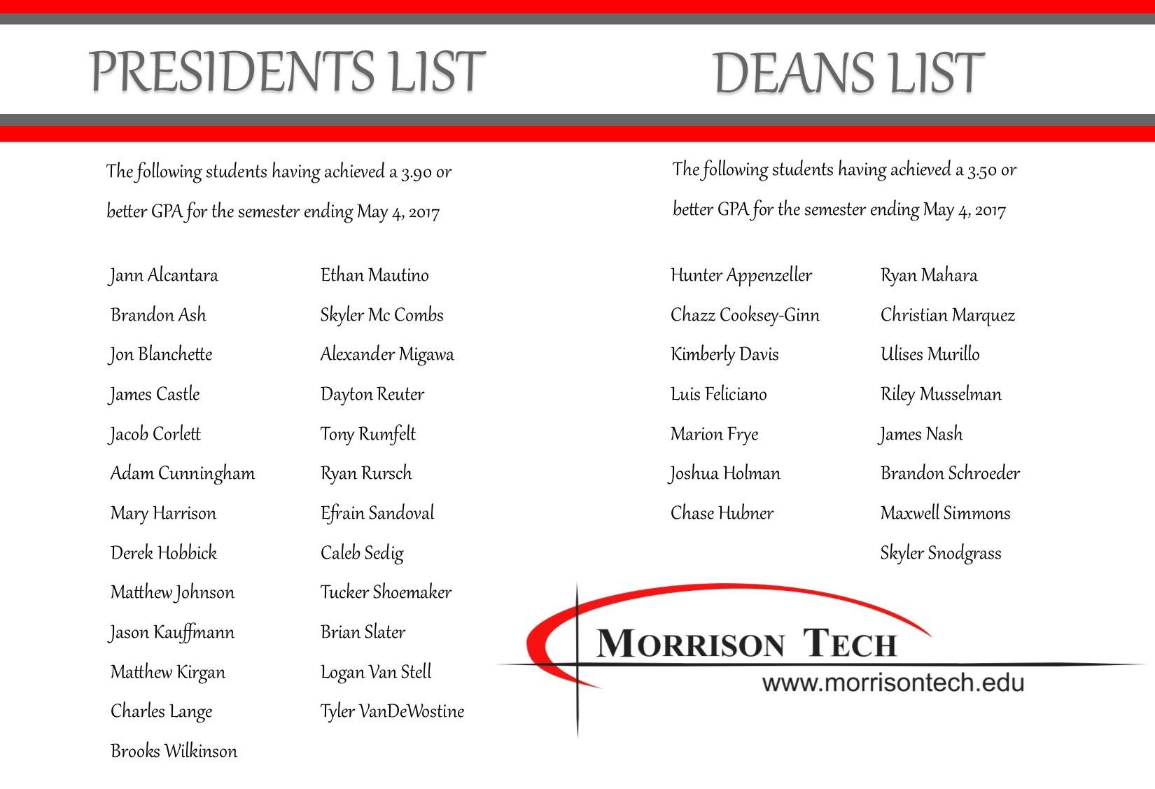 Spring 2017 Presidents List and Deans List