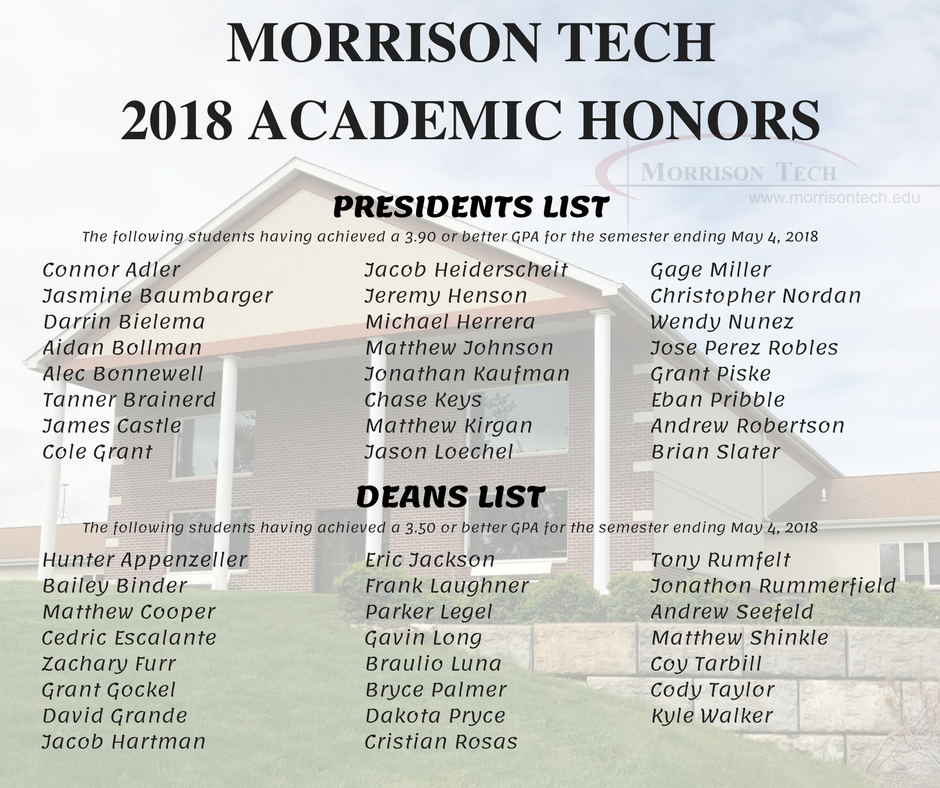 Spring 2018 Presidents List and Deans List